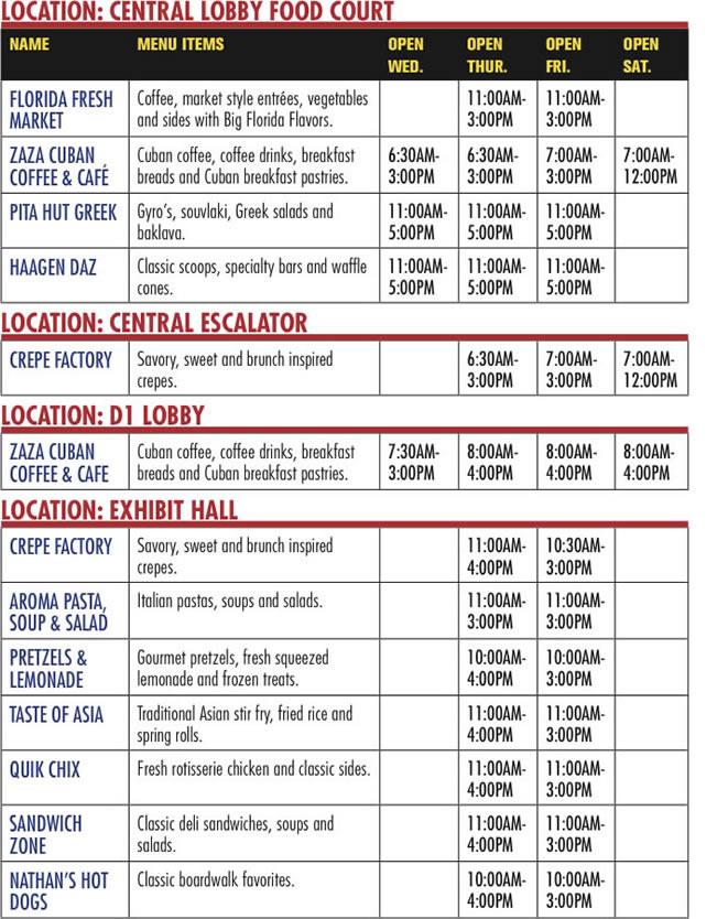 orange county florida community resource guide